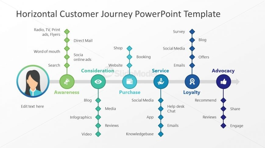Marketing and Sales Template PPT