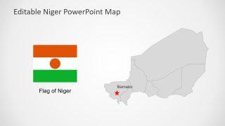 Presentation Layout of Niger