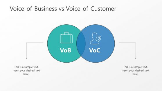 VoB and VoC Comparison Graphic PPT