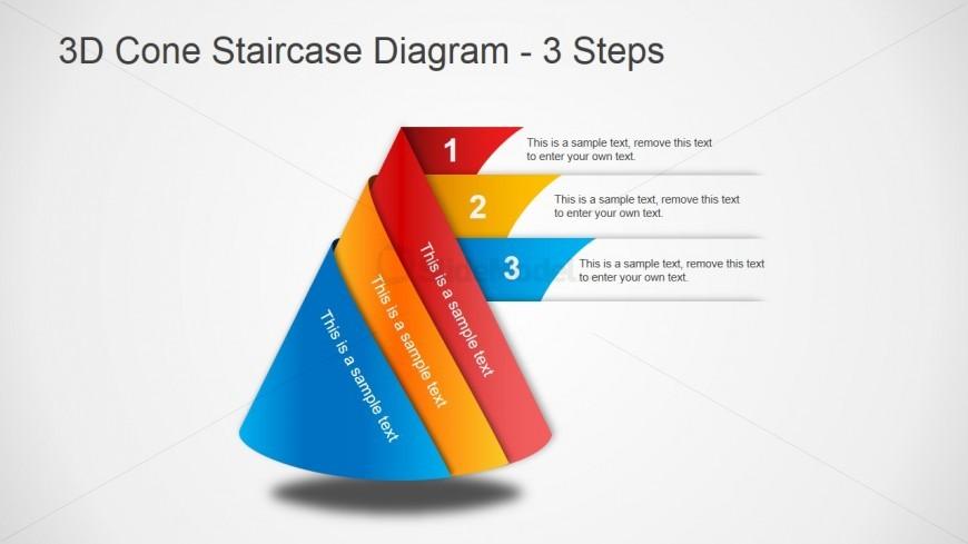 3 Step Cone Diagram Design