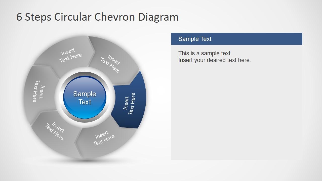 Presentation of Circular Chevron