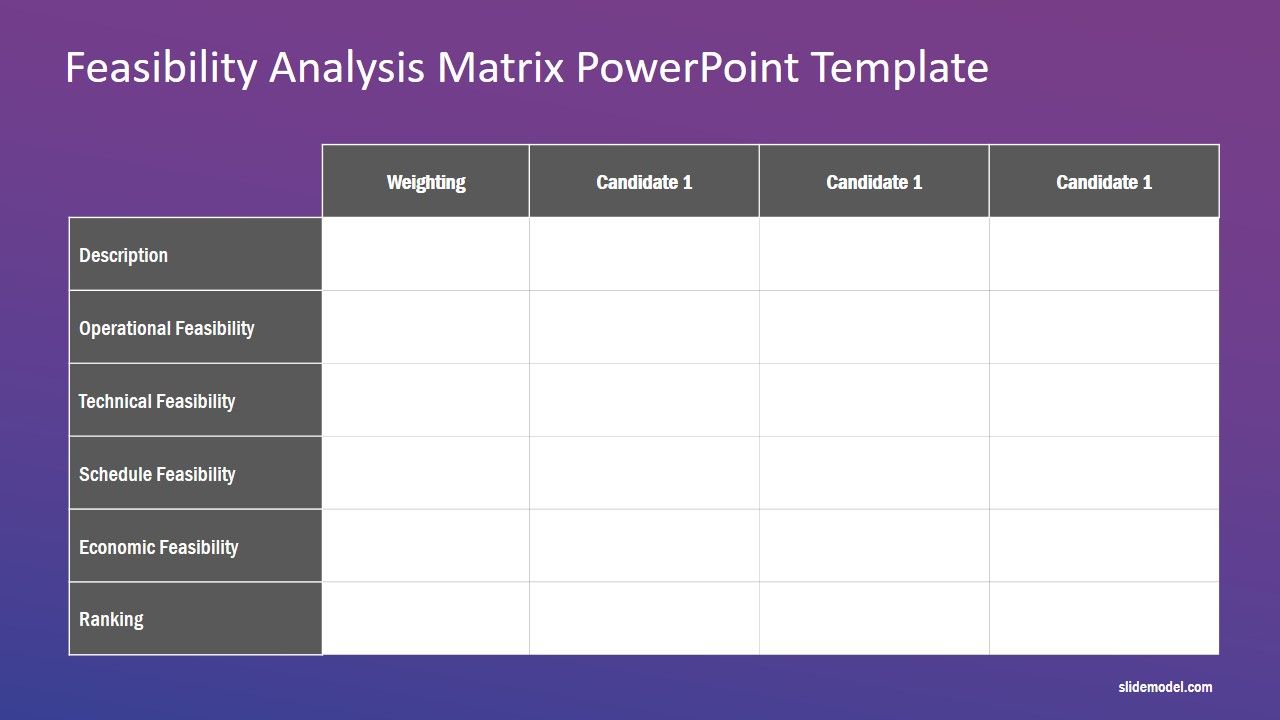 Table Chart Feaisbility PowerPoint