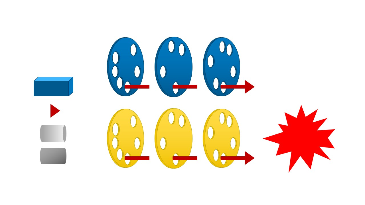 PowerPoint Shapes for Swiss Cheese Model