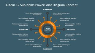 PowerPoint Mind Map Sub Items