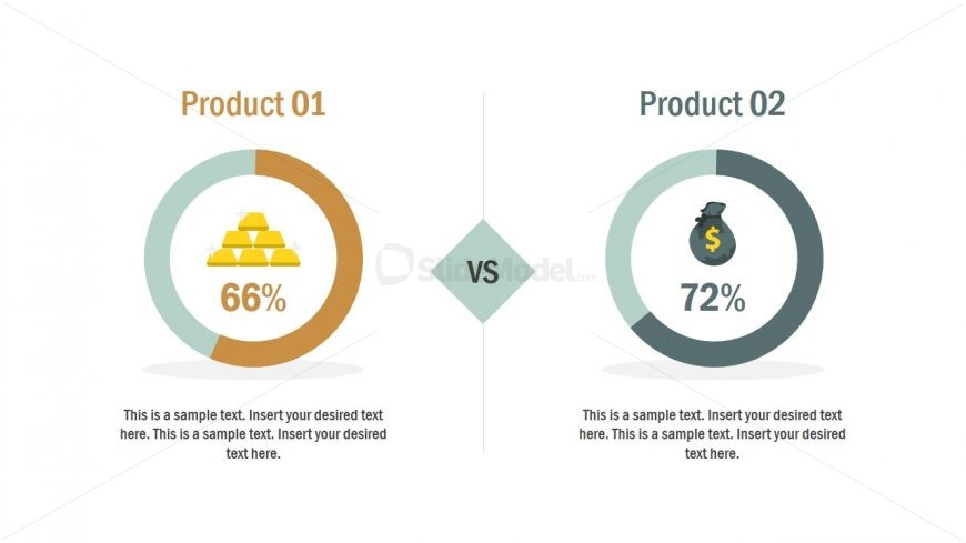 Product Comparison Donut Chart