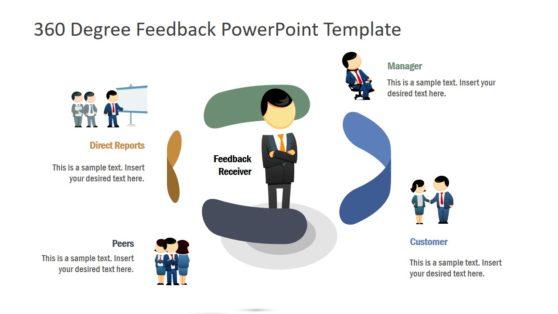 Organizational Feedback Template Design