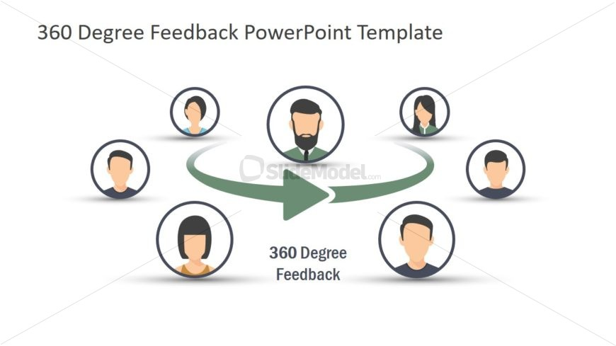 PowerPoint 360 Degrees Feedback Template