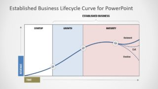 Established Business Lifecycle PowerPoint Template