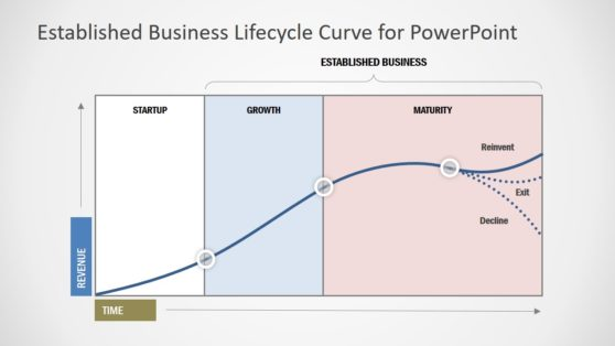 Growth Model Templates for PowerPoint