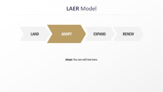 Adopt in LAER Model Presentation