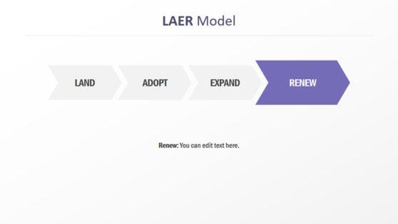 PowerPoint LAER Model Renew Concept