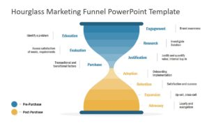 Hourglass Marketing Funnel PowerPoint Template