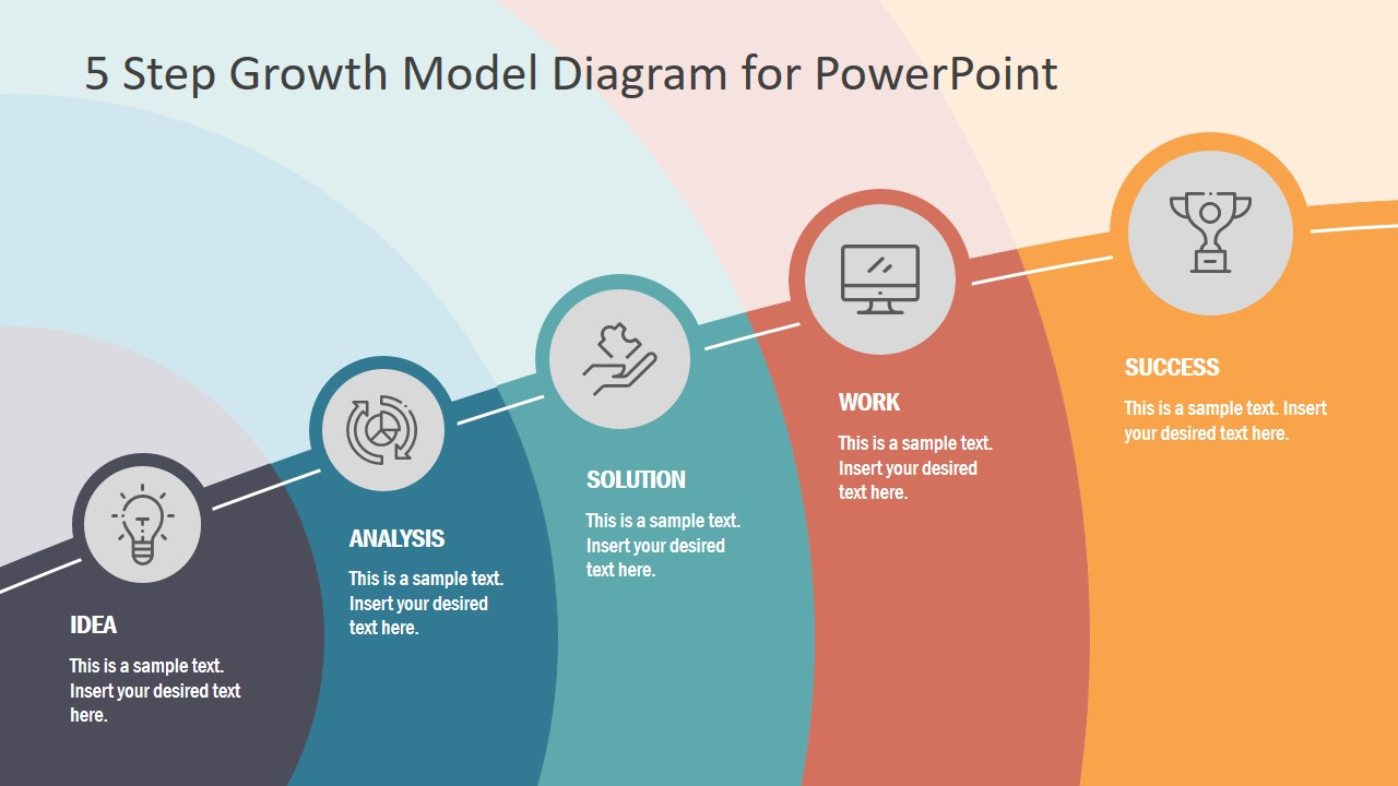Diagram of Growth Model Concept