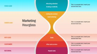 Marketing Hourglass PowerPoint Template