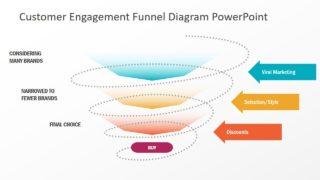 Loyalty Loop Funnel Diagram SLide
