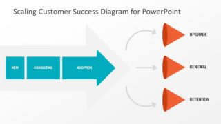 Scaling Customer Success Diagram for PowerPoint