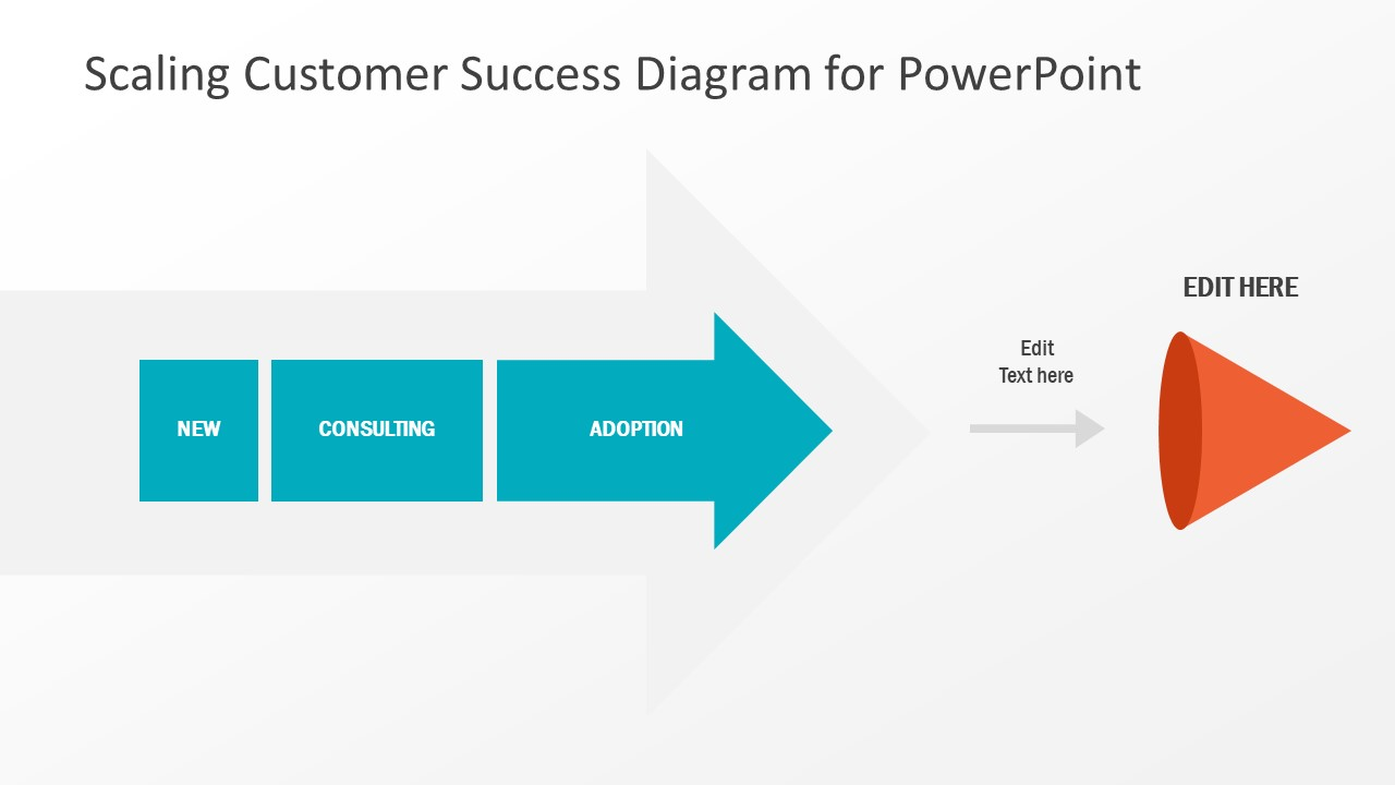 PPT Sales Opportunities Framework Design