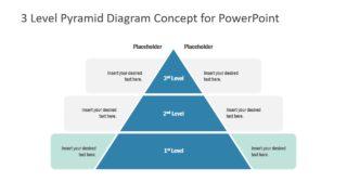 Pyramid Template 3 Level Design