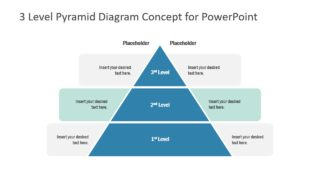 3 Levels of Pyramid Diagram