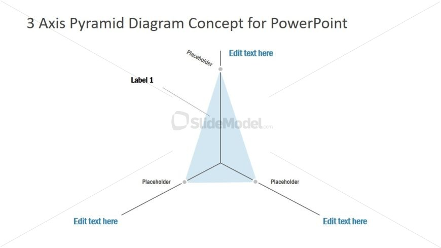 Triangular Diagram Template 3 Axis