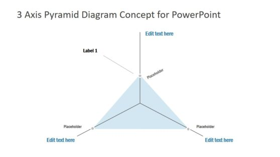 Angles of 3 Axis PowerPoint