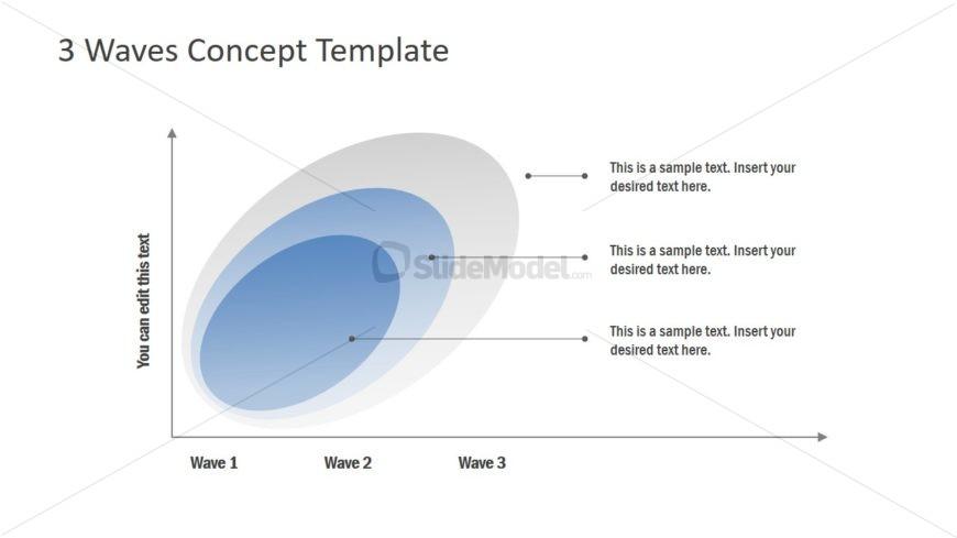 Golden Circle Chart Diagram