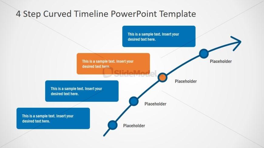 Slide of Curved Timeline