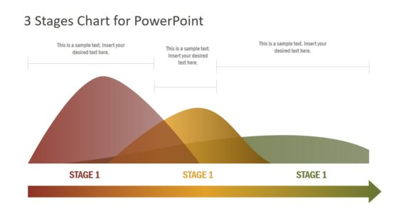 PowerPoint Statistical Chart 3 Stages