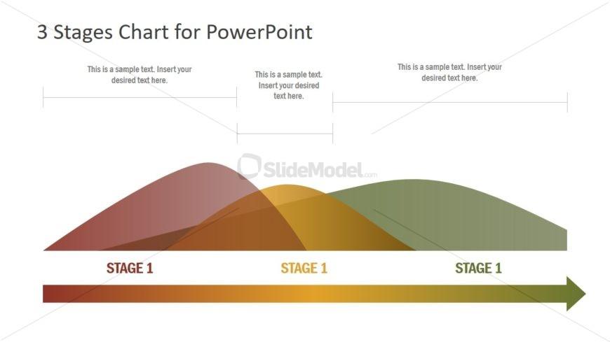 PPT Bell Chart 3 Steps Process