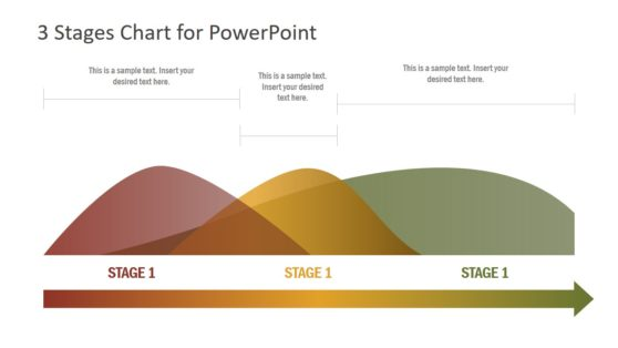 3 Stages of Bell Chart Process PPT