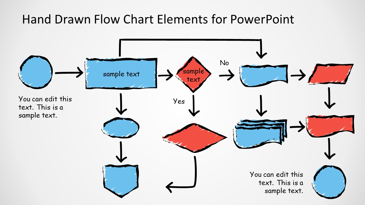 Awesome hand drawn flow chart diagram for powerpoint Free flow chart