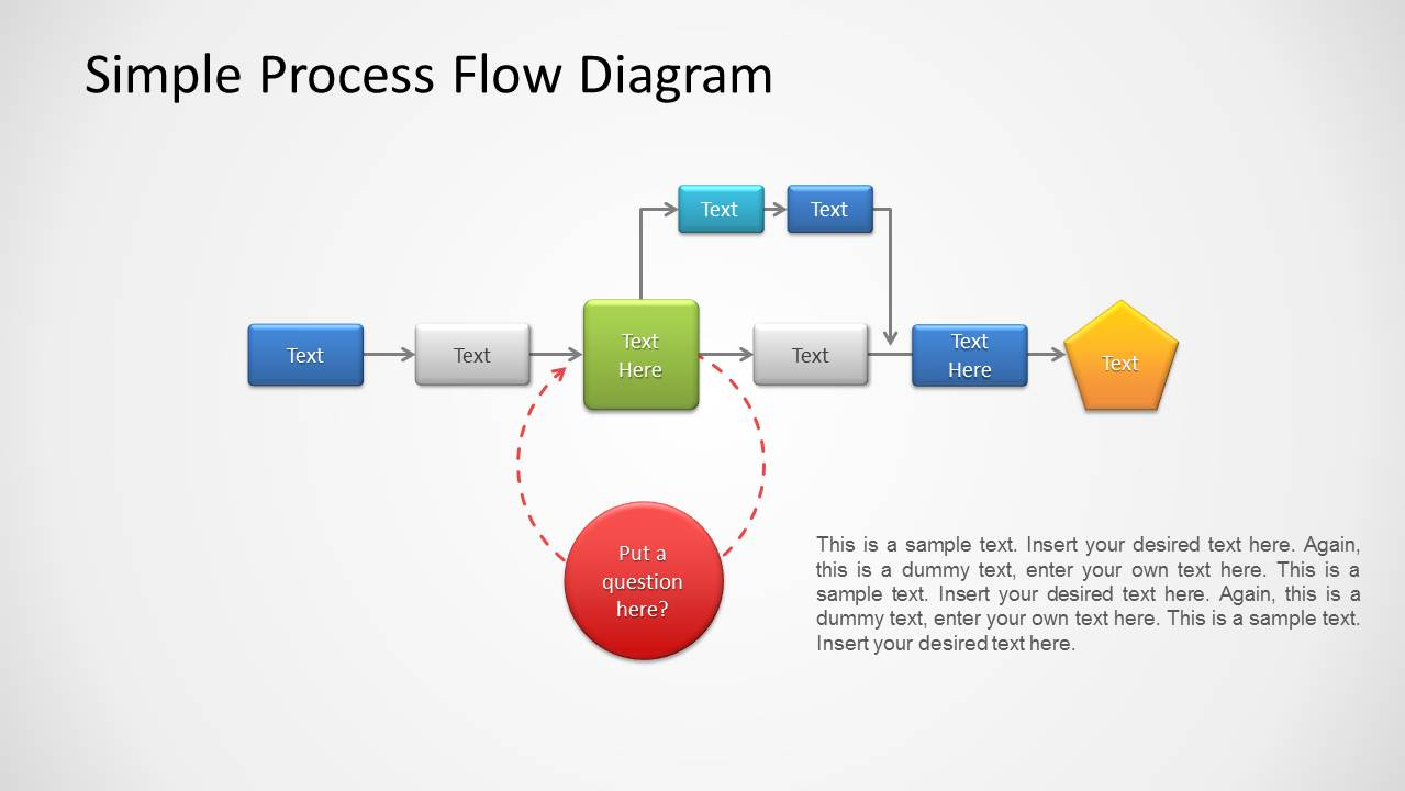 powerpoint flow diagram process flow diagram powerpoint template