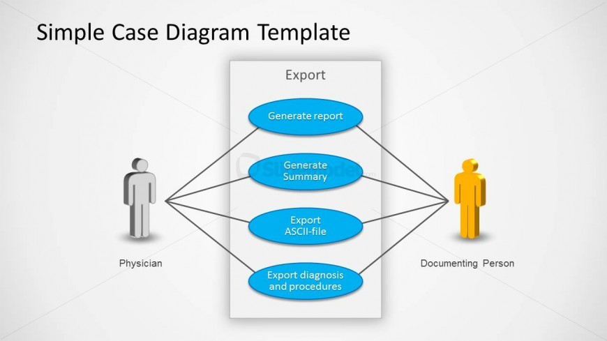 Simple Use Case Diagram Slide Design For Powerpoint  Slidemodel