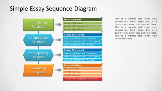 1157-essay-sequence-diagram-wide-2