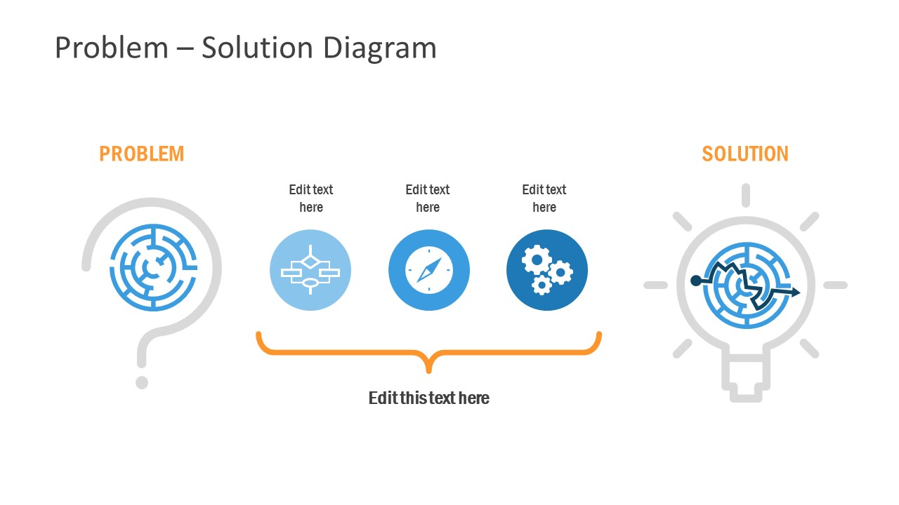PowerPoint Problem Solution Analysis