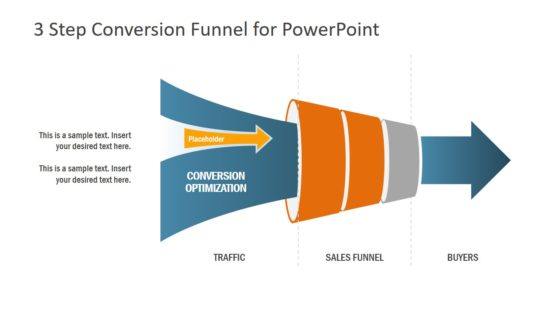 Marketing and Sales Funnel PowerPoint