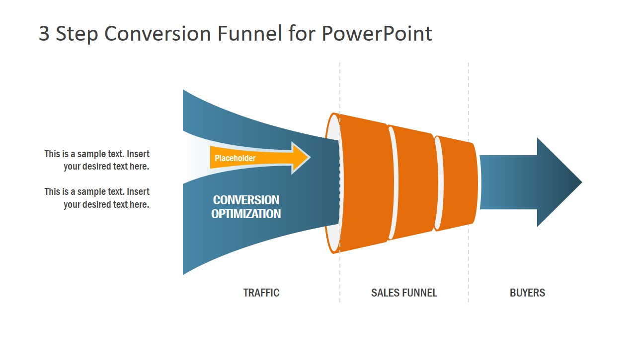 Business Funnel for Market and Sales