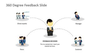 360 Feedback PowerPoint Template