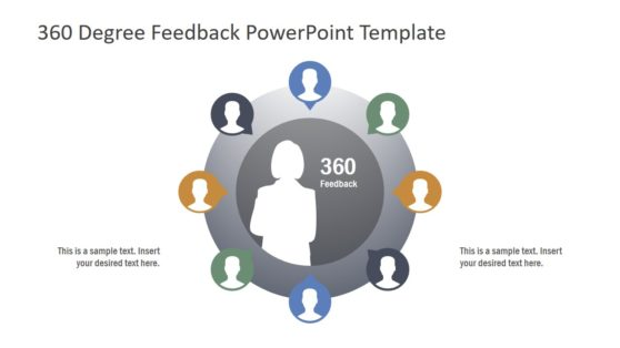 Feedback 360 Degree Model Template