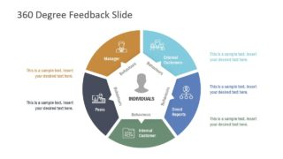 Infographic Slide for Business Feedback Template