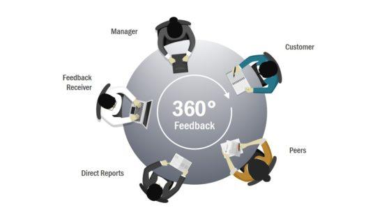 Business Strategy Feedback PowerPoint