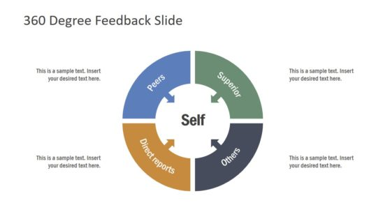 4 Steps PowerPoint for 360 Degree Feedback