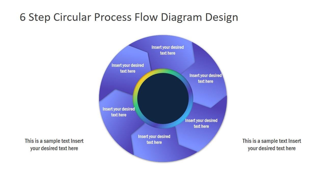 Process Cycle Diagram Chevron