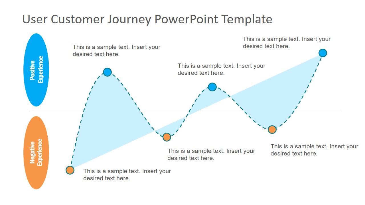Trend Chart PowerPoint Design