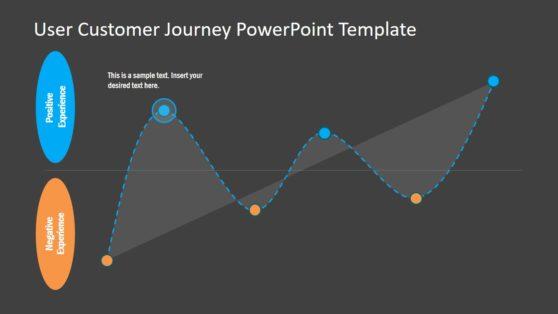 Buyer Journey Roadmap Template