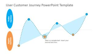 Business PowerPoint Customer Journey