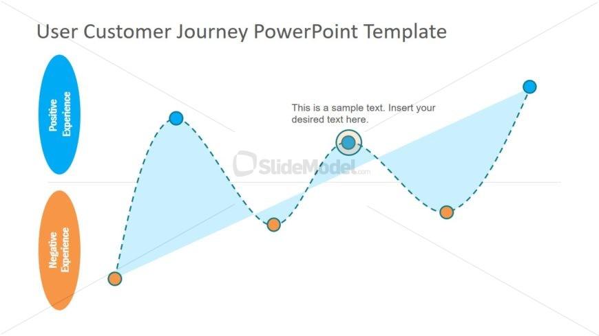 Customer Journey Concept Slides