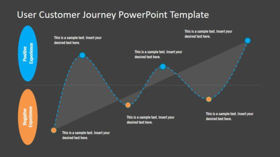 Journey PowerPoint Diagram Template