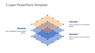Diagram Template of 3 Layer Stack