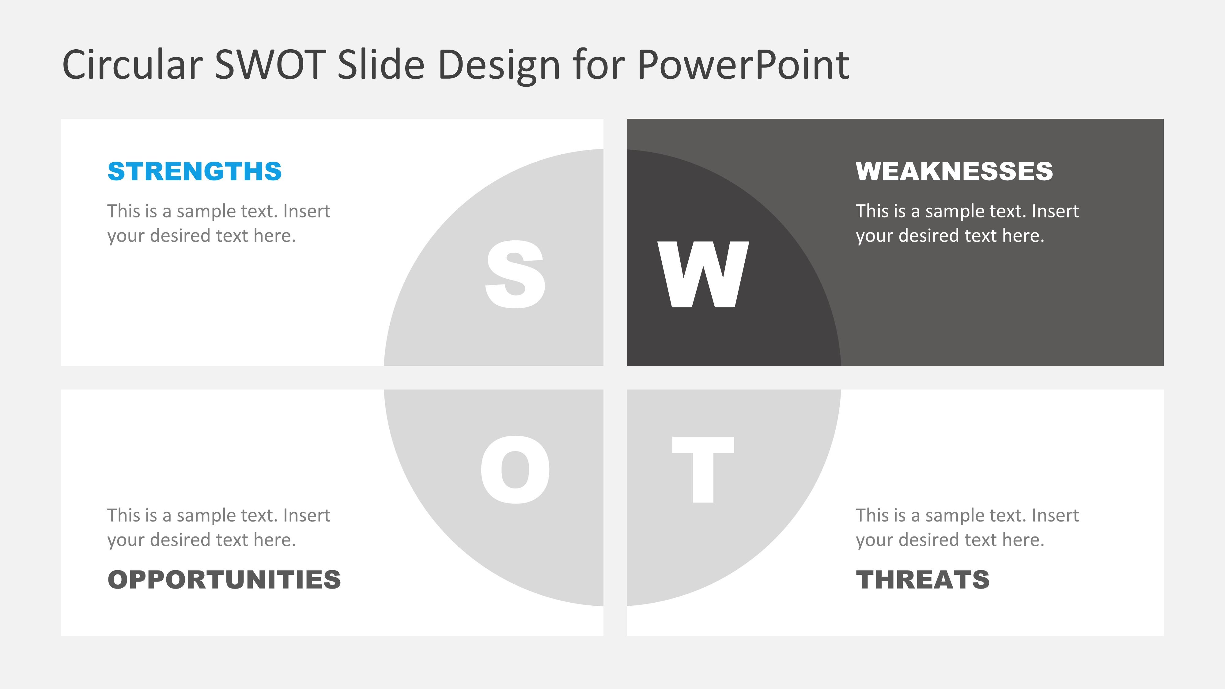 Weaknesses in SWOT Concept Model
